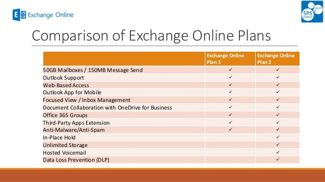 using office 365 for document management