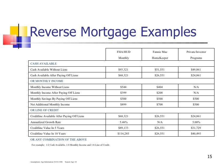 mortgage loan document preparation software