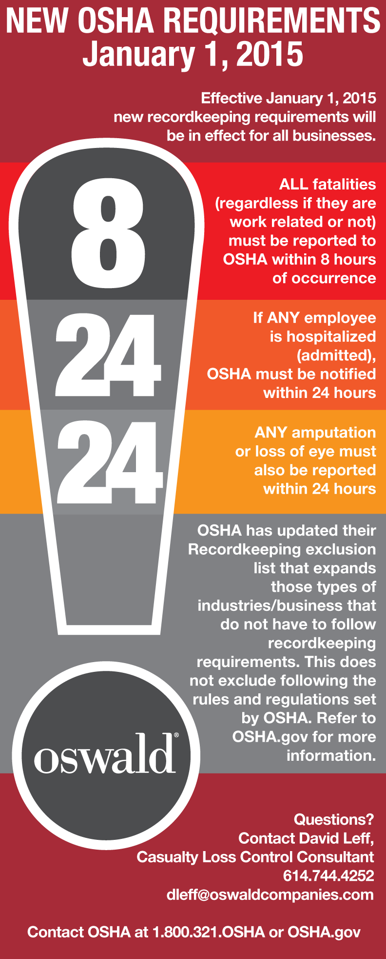 osha training documentation requirements