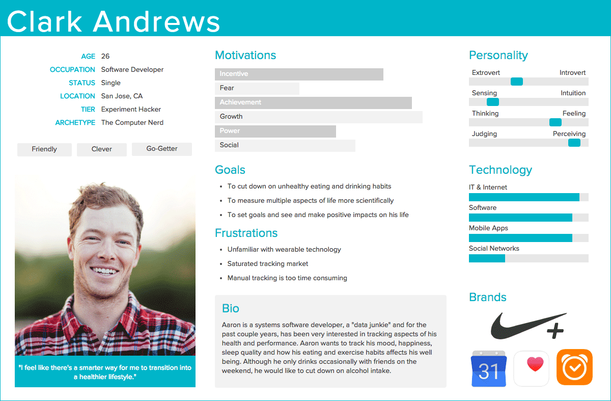page builder for canvas documentation pootle