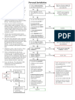 federal rules of civil procedure document discovery